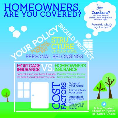 Home Insurance Quote - Regency AgencyRegency Agency